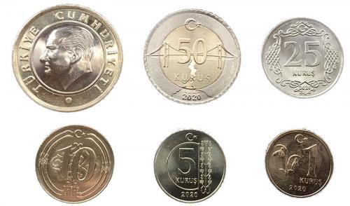 Турция Набор Разменных Монет 2020 года